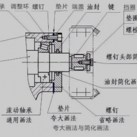 How we design machine and why Zhongtuo machine production time is around 60 days?
