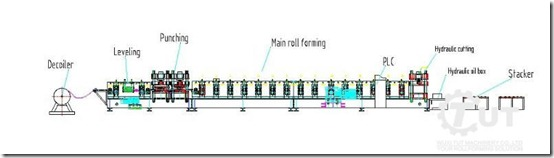 C-purlin-roll-forming-machines