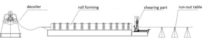 Furring Roll Forming Machine