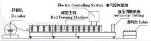 corrugated-roll-forming-machine-3