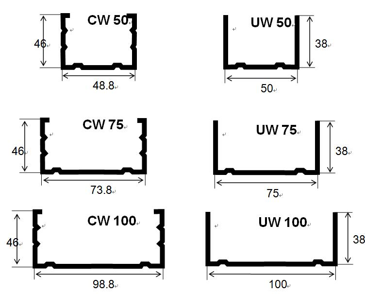 drywall profiles