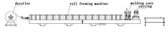 profile drawing of c purlin machine