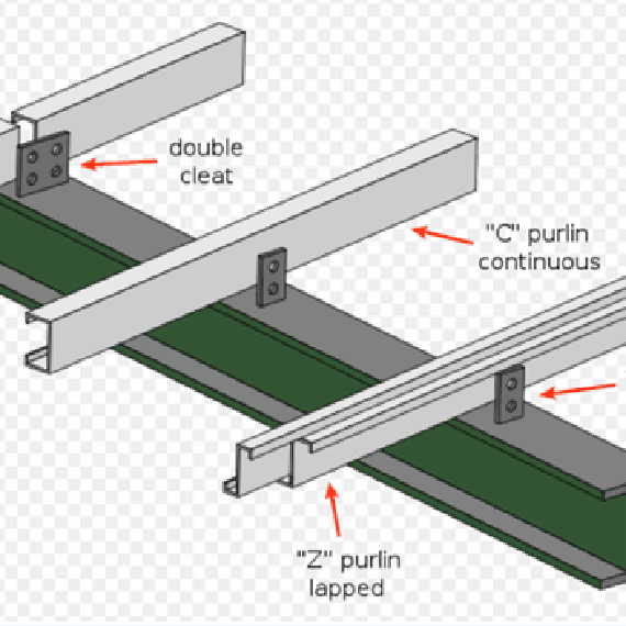The usage of c purlin roll forming machine