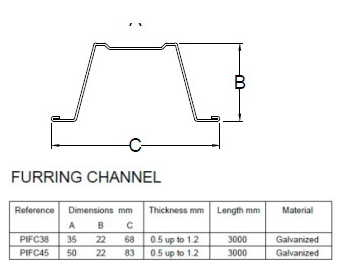 drywall furring channel