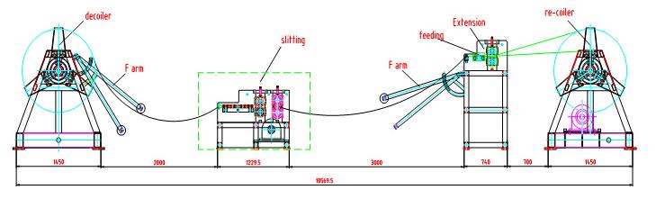 layout of slitting line