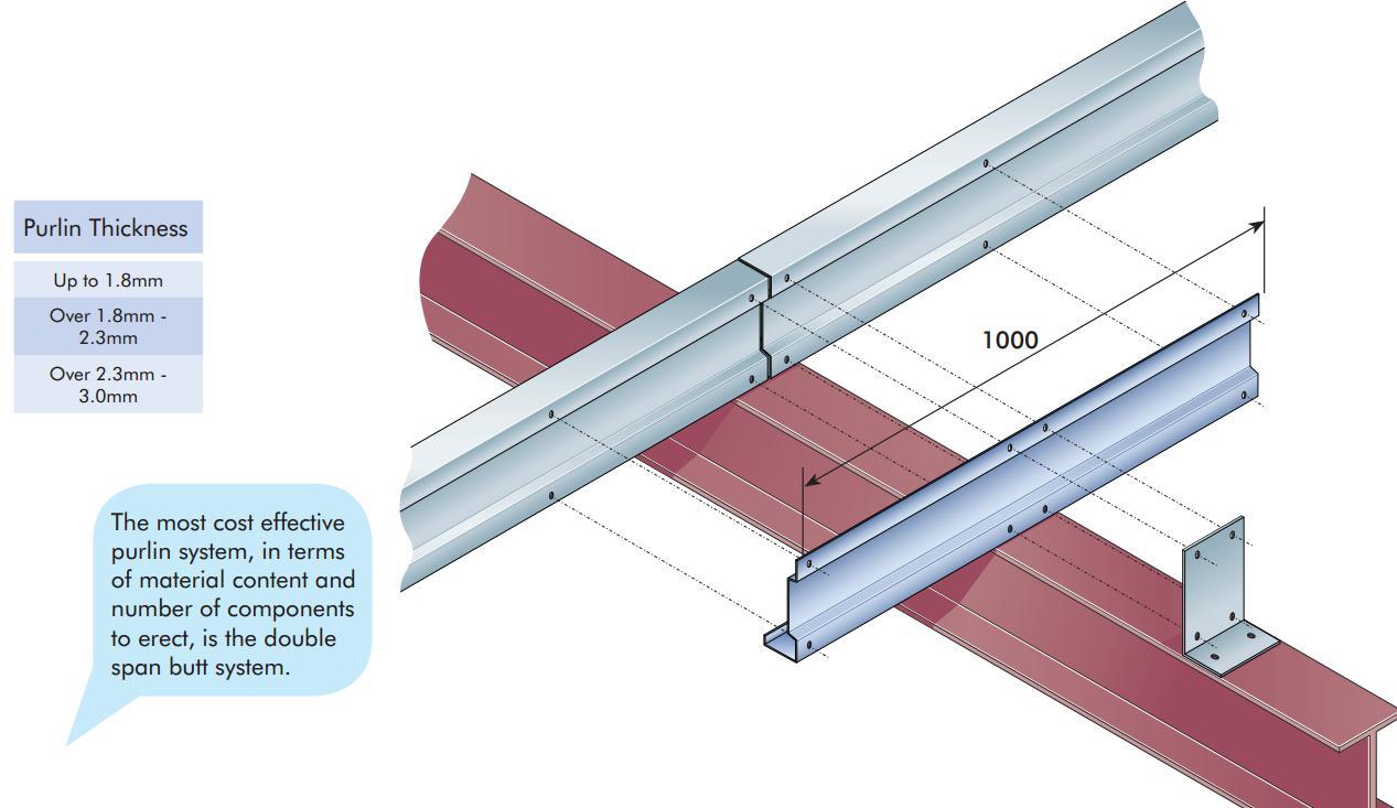 Sigma purline roll forming machine