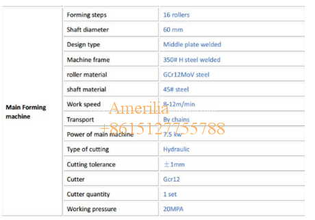 parameters of shutter side channel making machine