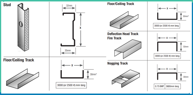 Zhongtuo rolling machines for steel stud and track drywall framing system